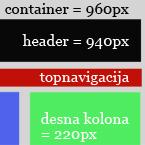 Basic layout – osnovni raspored i širine kolona u web dizajnu