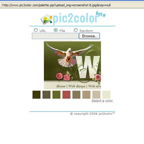 Izgled dobivenih boja