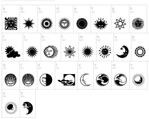 sunce i mjesec