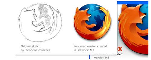 kako nastaje logo