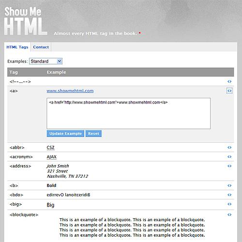 Show me HTML - podsjetnik